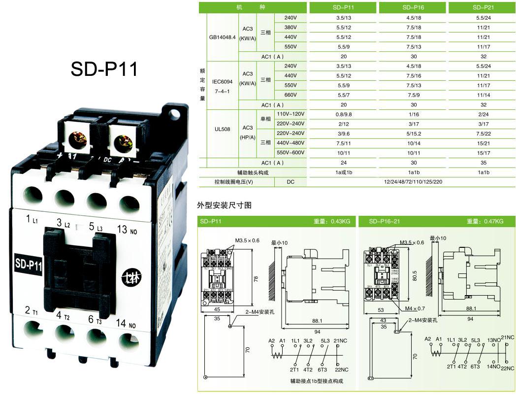 交流接触器S-P系列特点 .产品符合多国国际规格 适合标准:GB,IEC,EN,VDE 认证规格:CCC,UL,CSA,TUV,CE .可加装辅助接点组(S-P11~S-P60T可加装上装或侧装,S-P125T~S-P220T可加装侧装) .辅助接点组具上装式及侧装式安装设计,可满足不同作业空间之需求 .辅助可动接点采用双接点,可提高接触点可靠度(S-P60T以下)